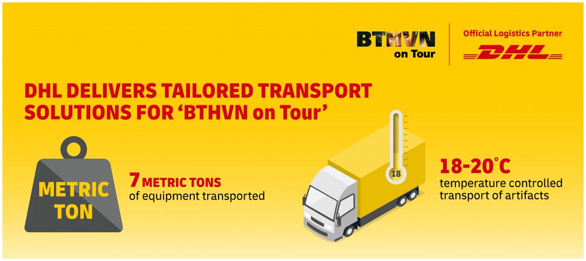 BTHVN on Tour