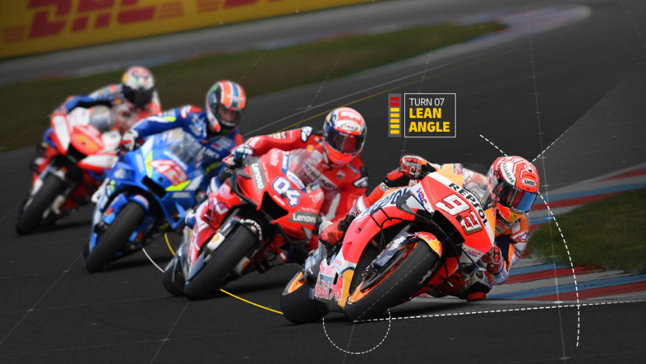 Test Your MotoGP™ Knowledge and Win!