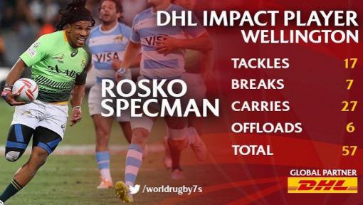 Specman's impact on Wellington